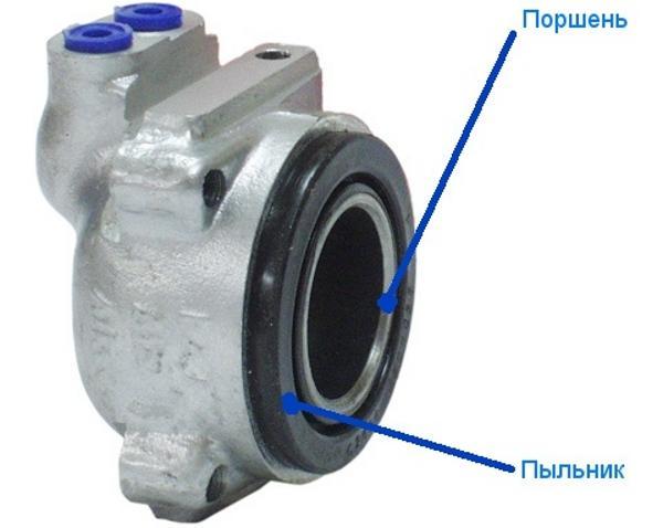 remont-perednih-tormoznyh-cilindrov-vaz-2107_2