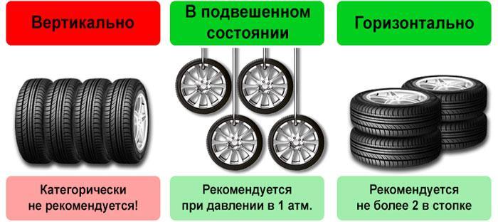 как правильно хранить шины на дисках