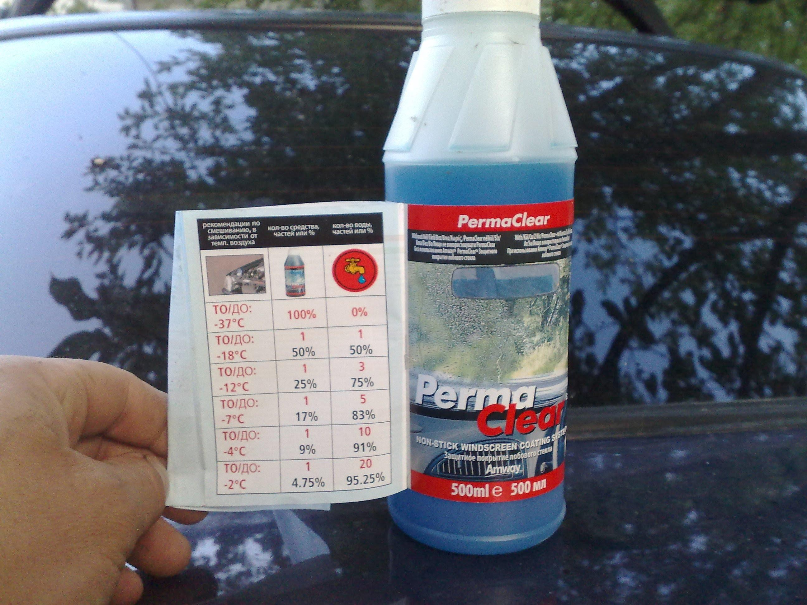жидкость для стекол автомобиля